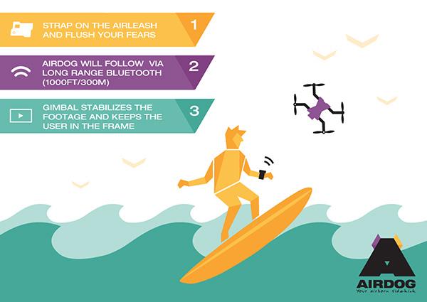 AirDog-graphic-surf